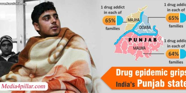 Mission Drug Free Punjab with merely 40 psychiatrists? Preparations on way!!
